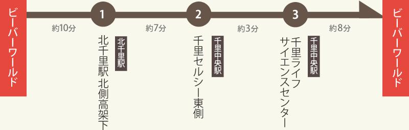 水春バス運行ルート