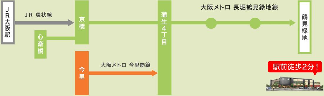 JR大阪駅から鶴見緑地湯元水春への行き方